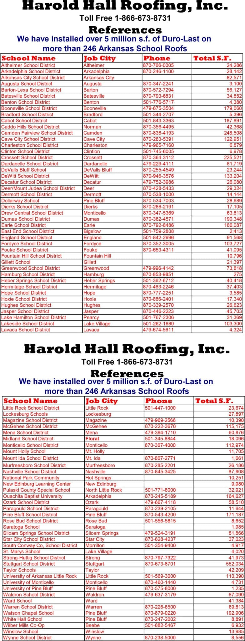 References Harold Hall Roofing